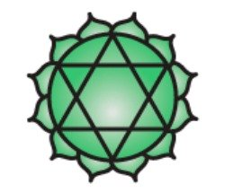 Fourth Chakra Symbol