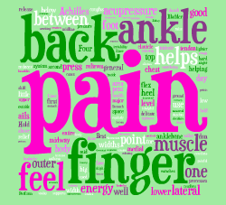 Acupressure for Pain words