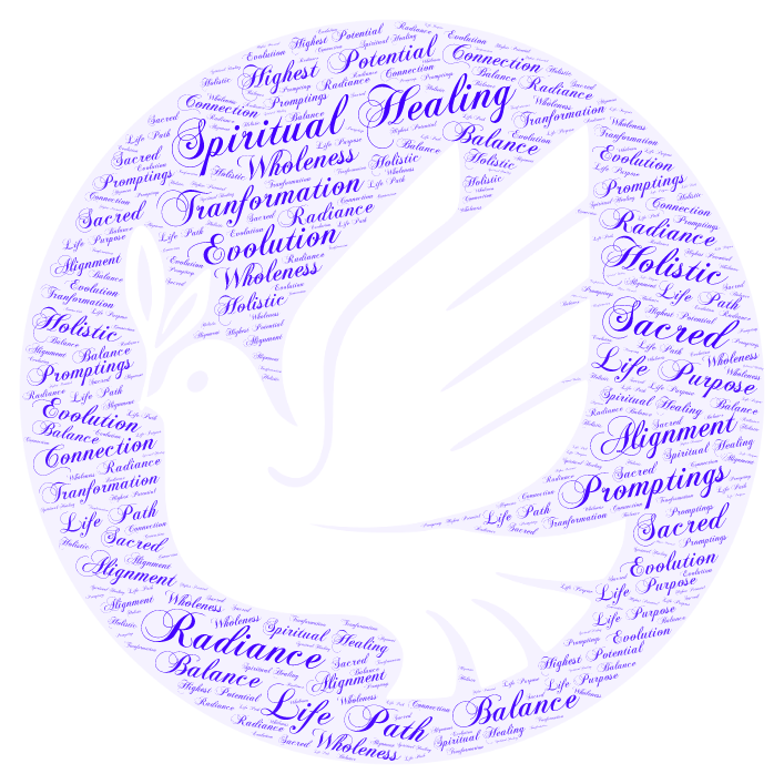 Word Cloud about spiritual healing