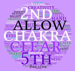 Energy Healing for Creativity Word Cloud