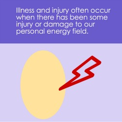Infographci, energetics of illness and injury