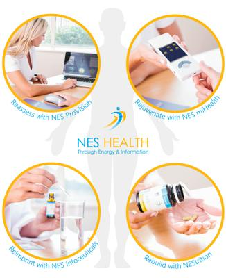 NES Health – Total WellNES System Bio-Feedback PEMF Therapy?