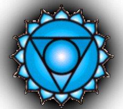 5th chakra symbol