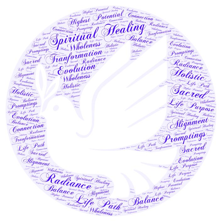 Word Cloud about spiritual healing