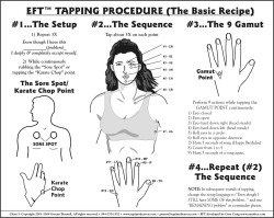 Small image EFT tapping chart