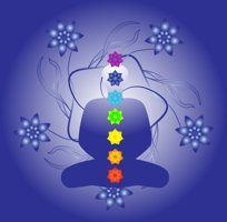 Chakras, lotus position
